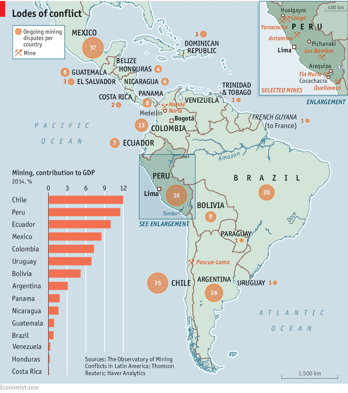 Disputes over mining operations within Latin American countries. Taken from The Economist.