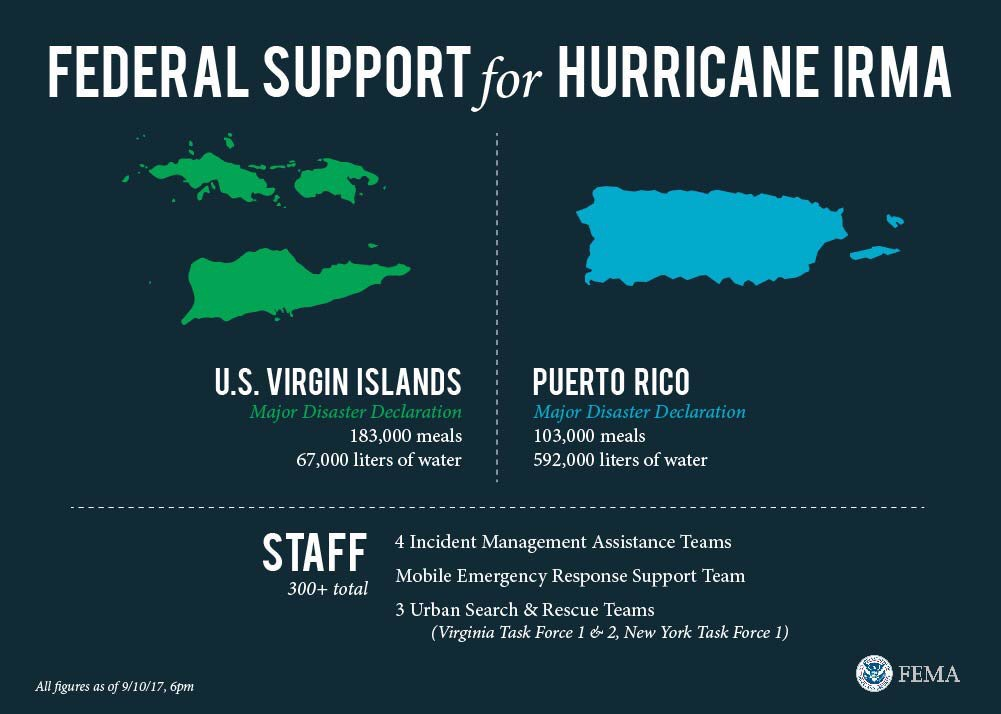 A closer look at U.S. Federal support to combat Irma in the Caribbean. Source: U.S. Federal Emergency Management Agency.