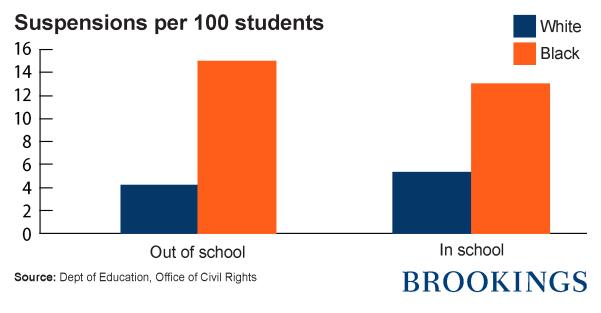 Brookings Institute