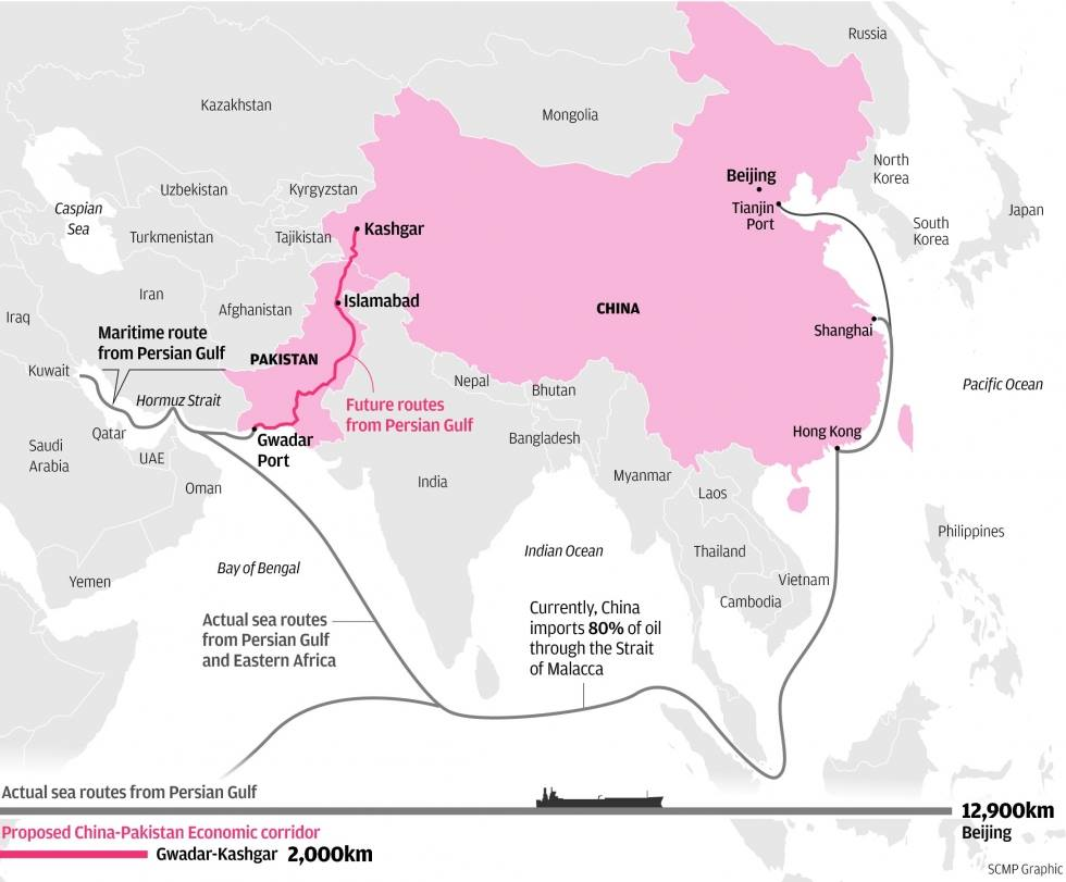 Alternate route to China via Gwadar